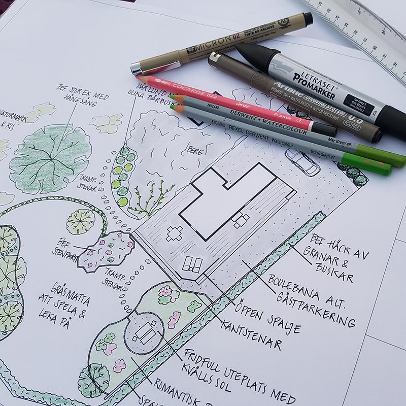 Trädgårdsdesign i Stockholm