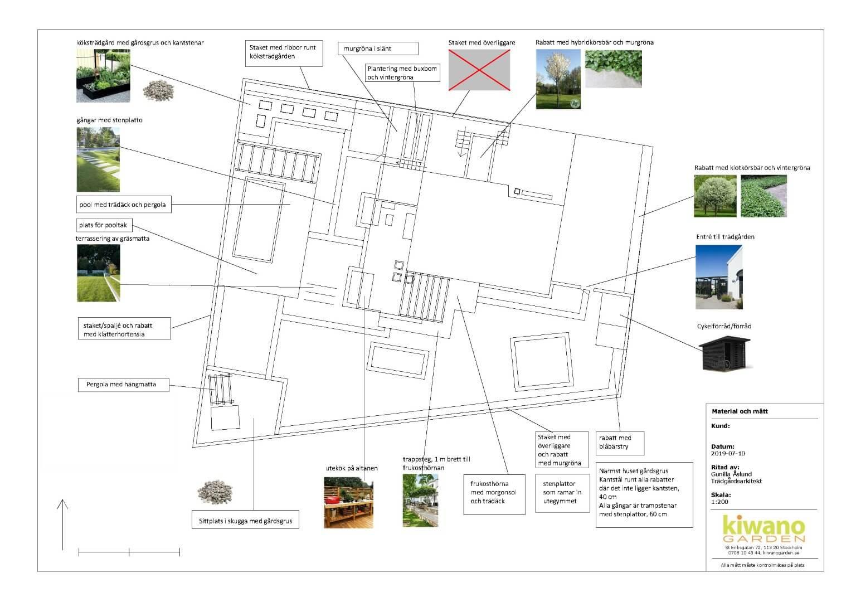 Vår utbildade trädgårdsarkitekt hjälper dig med trädgårdsdesign